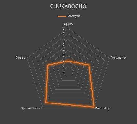CHUKABOCHO CLEAVER KNIFE